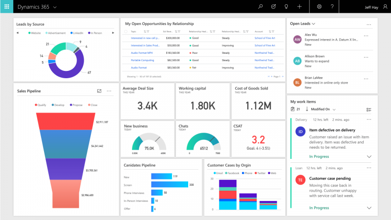 Microsoft Dynamics 365 Business Central benefits