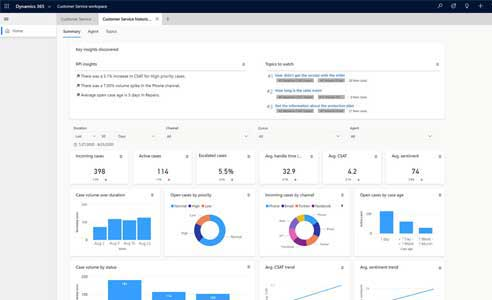 Microsoft Dynamics 365 Customer Engagement deployment option: Cloud