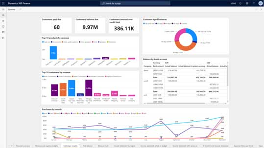 Microsoft Dynamics 365 Finance