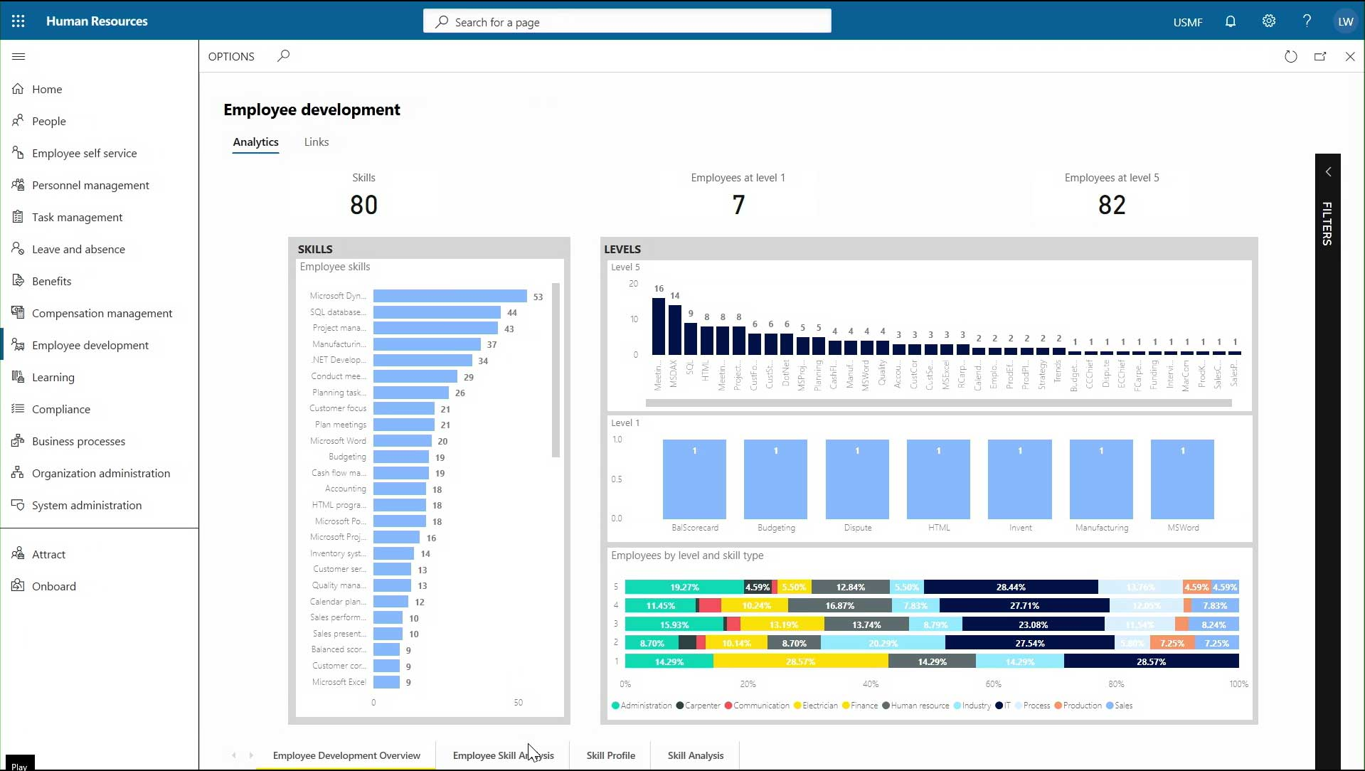 Microsoft Dynamics 365 Human Resources features: Optimize HR policies