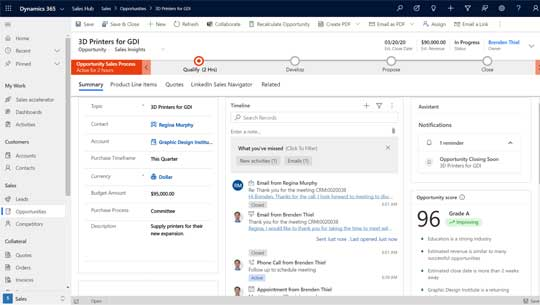 Microsoft Dynamics 365 Sales features: Contextual AI, unified tools, advanced insights & more