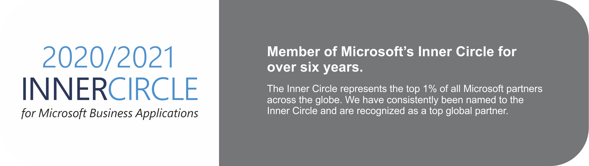 sa.global Member of Microsoft's Inner Circle for over six years